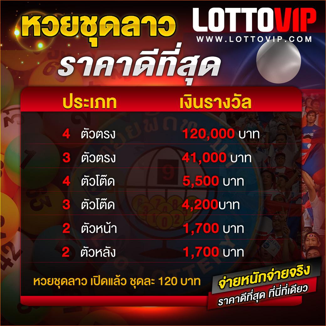 lottovip-หวยลาว-หวยยี่กี่-หวยหุ้น